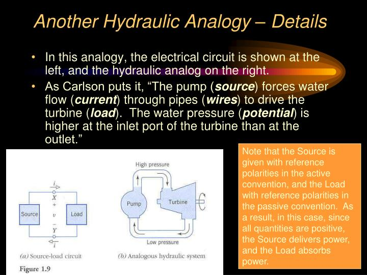 Another Hydraulic Analogy – Details