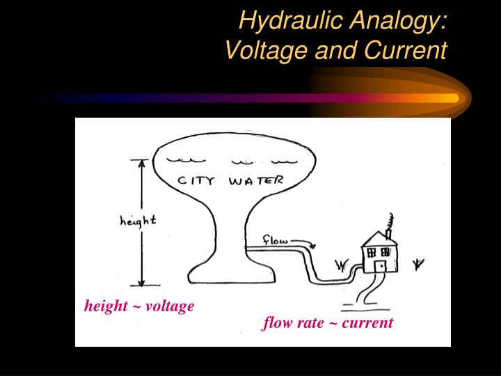 Hydraulic Analogy: