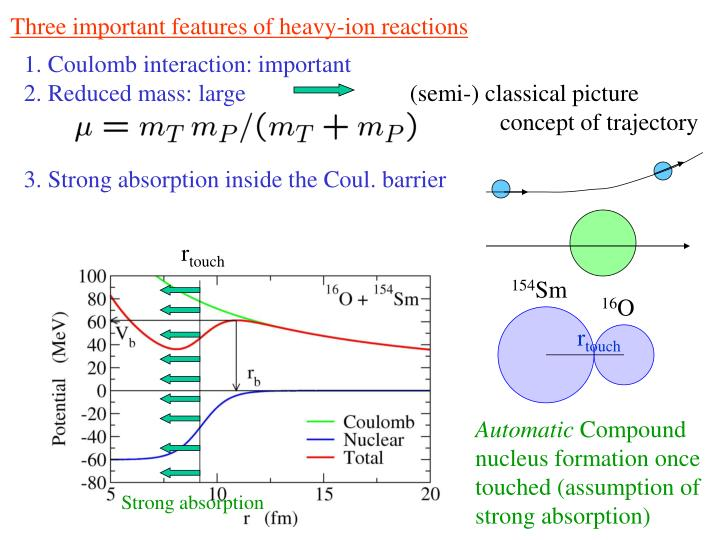 Three important features of heavy-ion reactions