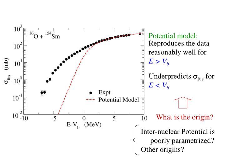 Potential model:
