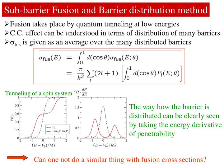 Sub-barrier Fusion and Barrier distribution method