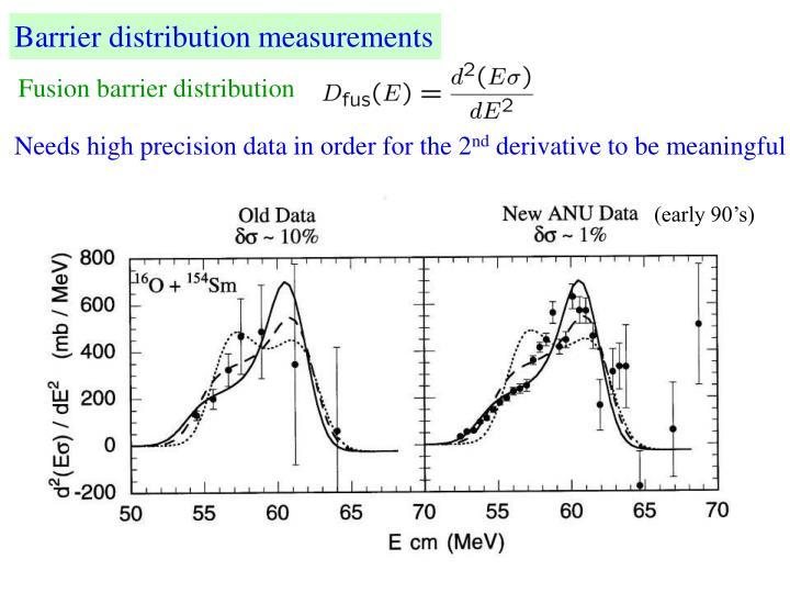 Barrier distribution measurements