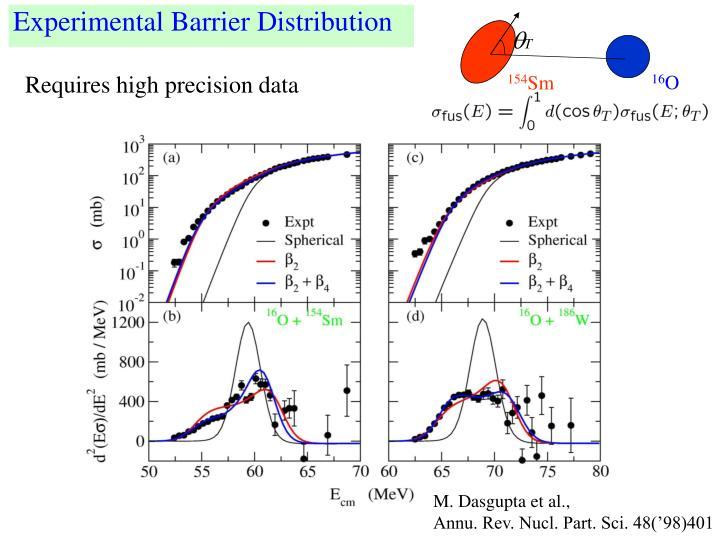 Experimental Barrier Distribution