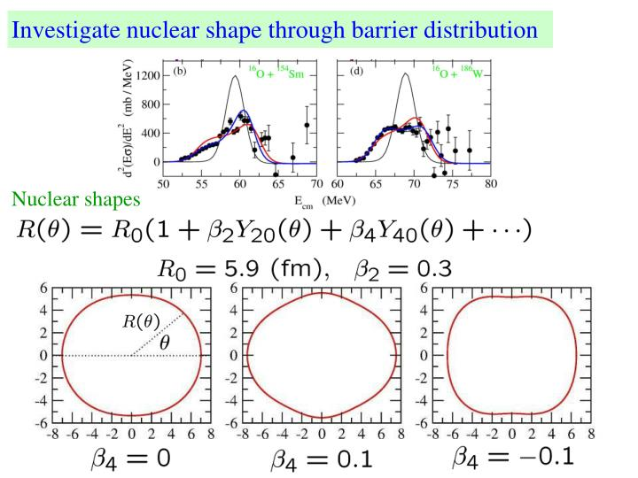 Investigate nuclear shape through barrier distribution