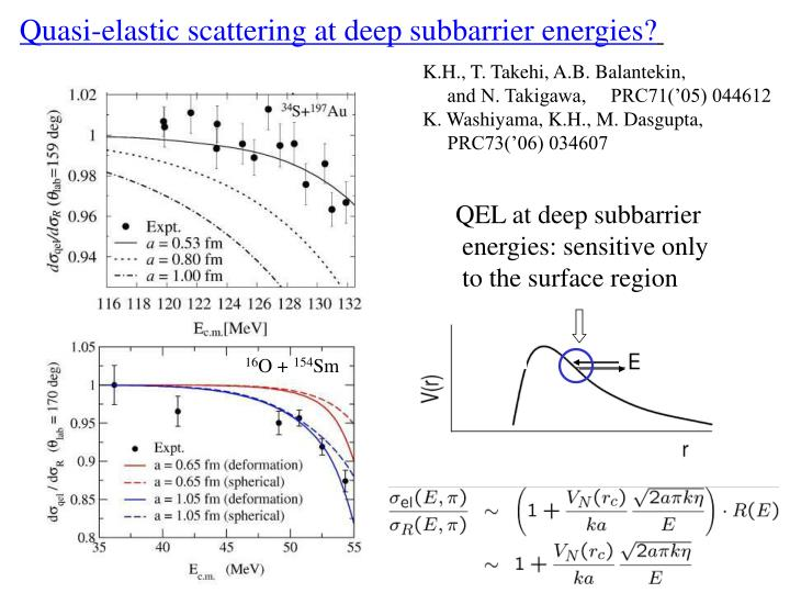 QEL at deep subbarrier