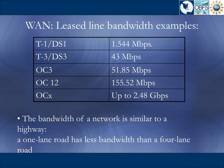 WAN: Leased line bandwidth examples: