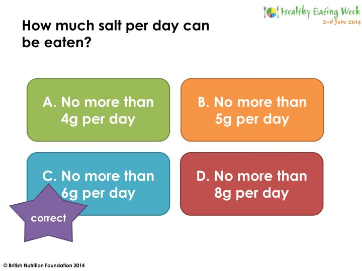 How much salt per day can be eaten?
