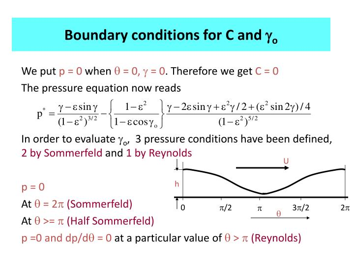 Boundary conditions for C and