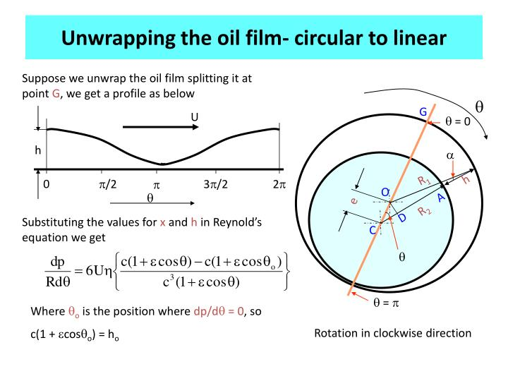 Unwrapping the oil film- circular to linear