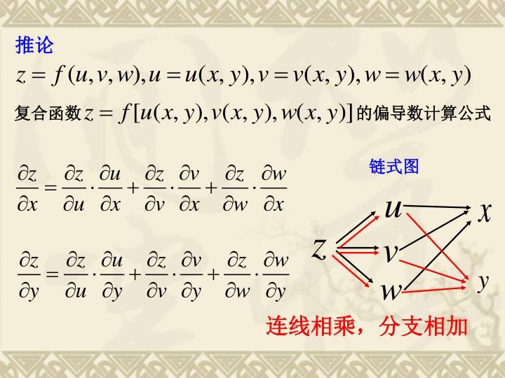 复合函数                                                           的偏导数计算公式