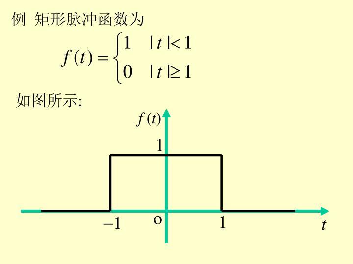 例  矩形脉冲函数为