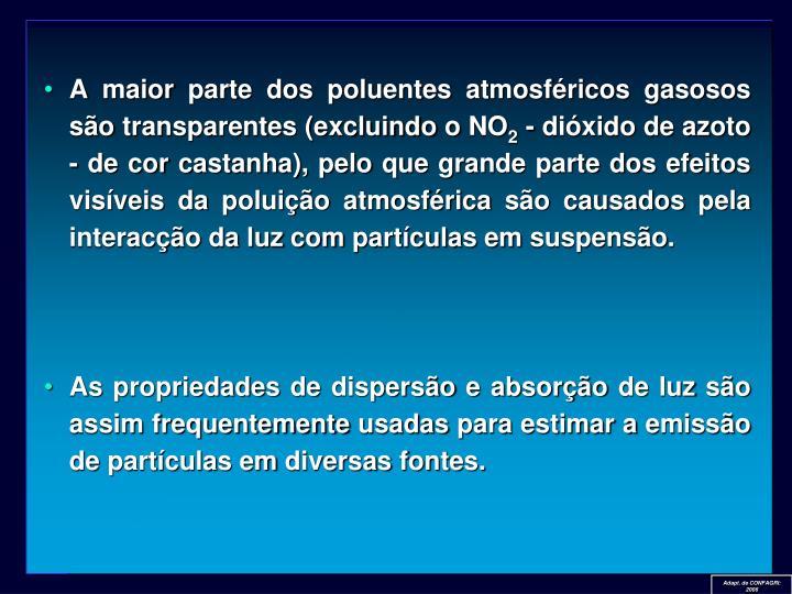 A maior parte dos poluentes atmosféricos gasosos são transparentes (excluindo o NO