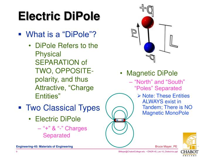 "What is a ""DiPole""?"