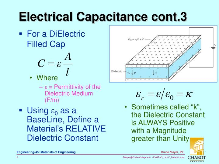 For a DiElectric Filled Cap