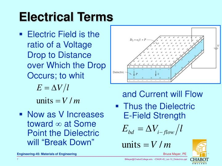 Electric Field is the ratio of a Voltage Drop to Distance over Which the Drop Occurs; to whit