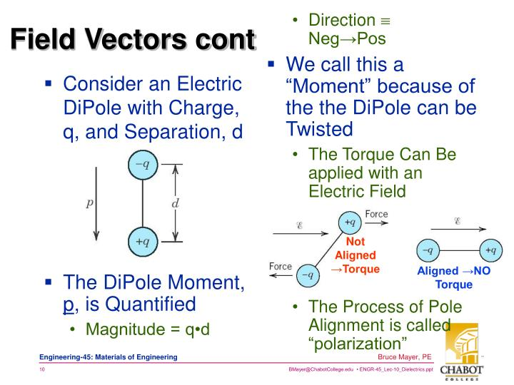 Consider an Electric DiPole with Charge, q, and Separation, d