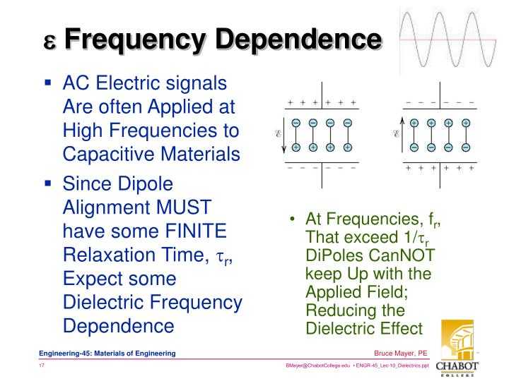 AC Electric signals Are often Applied at High Frequencies to Capacitive Materials