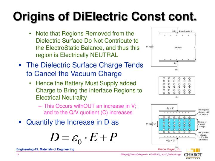 Note that Regions Removed from the Dielectric Surface Do Not Contribute to the ElectroStatic Balance, and thus this region is Electrically NEUTRAL
