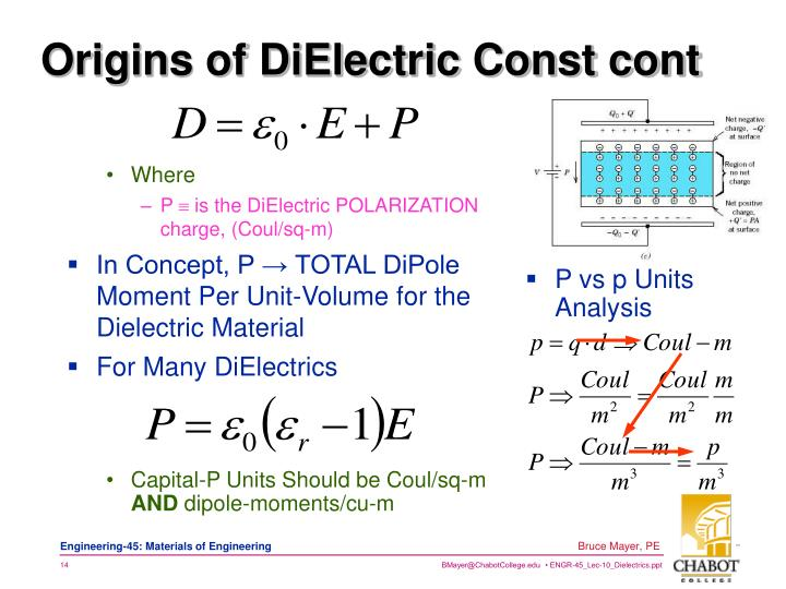 Origins of DiElectric Const cont