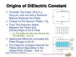 origins of dielectric constant