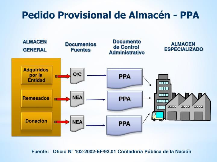 Pedido Provisional de Almacén - PPA