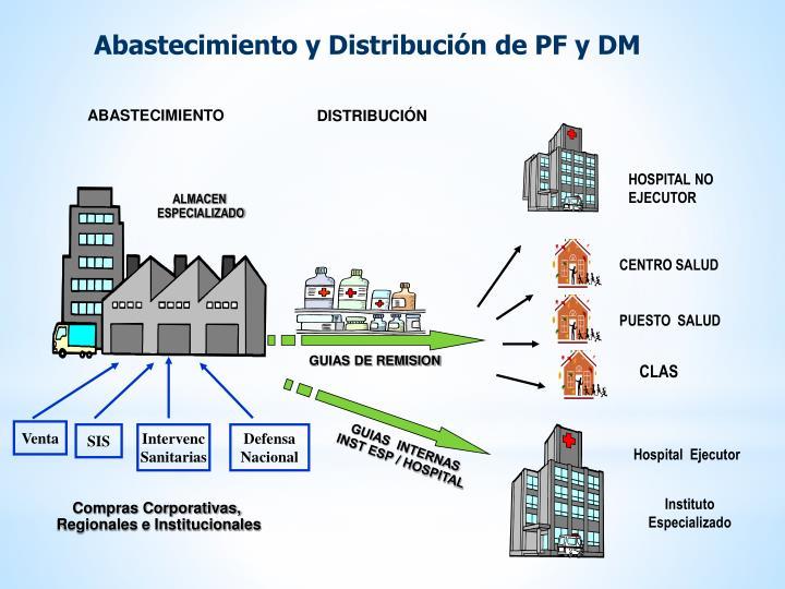 Abastecimiento y Distribución de PF y DM