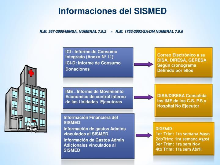 Informaciones del SISMED