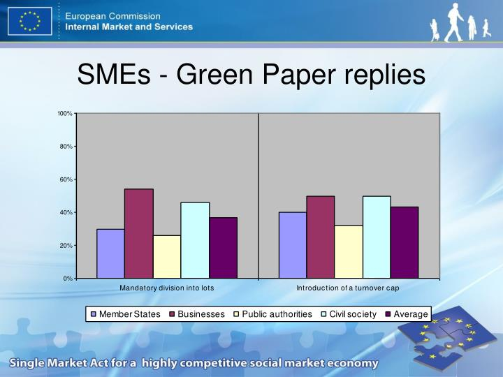 SMEs - Green Paper replies