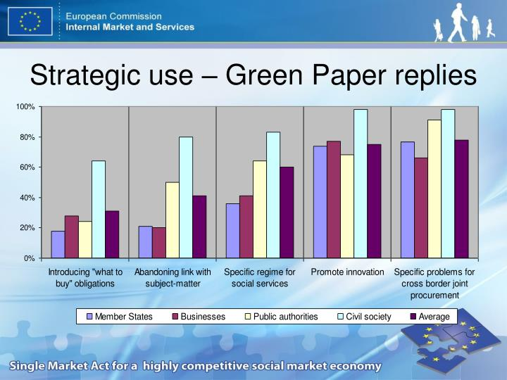 Strategic use – Green Paper replies