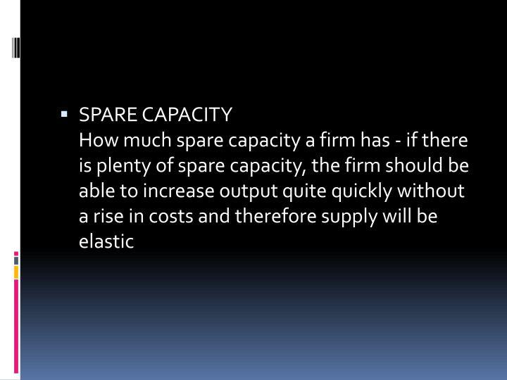 SPARE CAPACITY