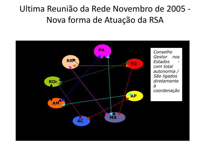 Ultima Reunião da Rede Novembro de 2005 - Nova forma de Atuação da RSA