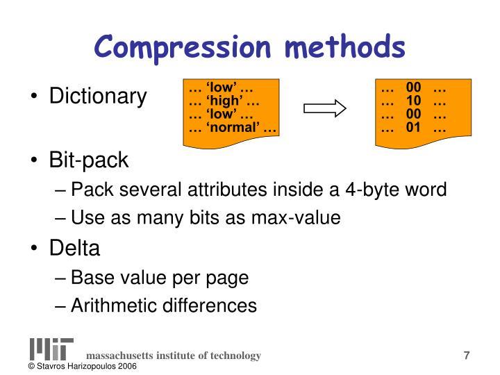 Compression methods