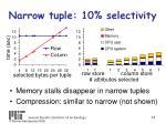 narrow tuple 10 selectivity