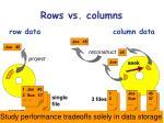 rows vs columns