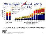 wide tuple 10 sel cpu1