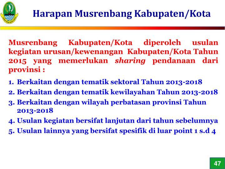 Harapan Musrenbang Kabupaten/Kota