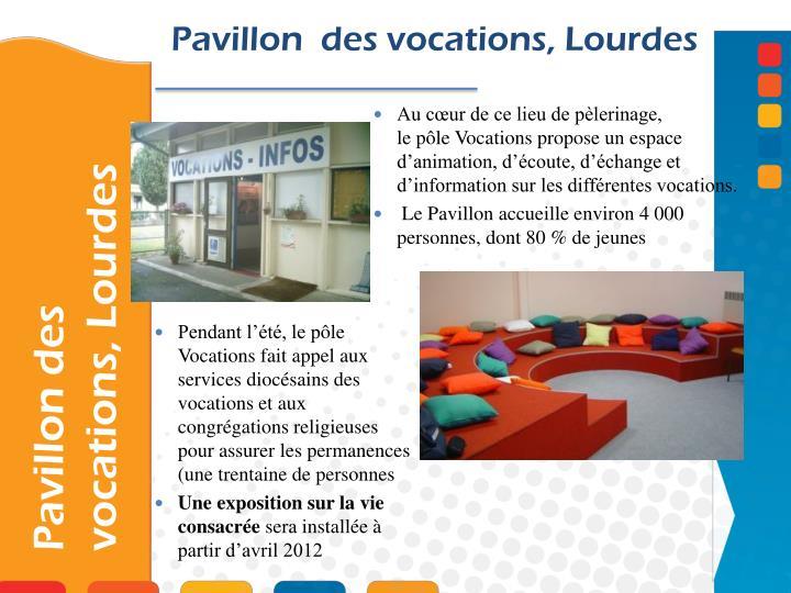 Pavillon  des vocations, Lourdes