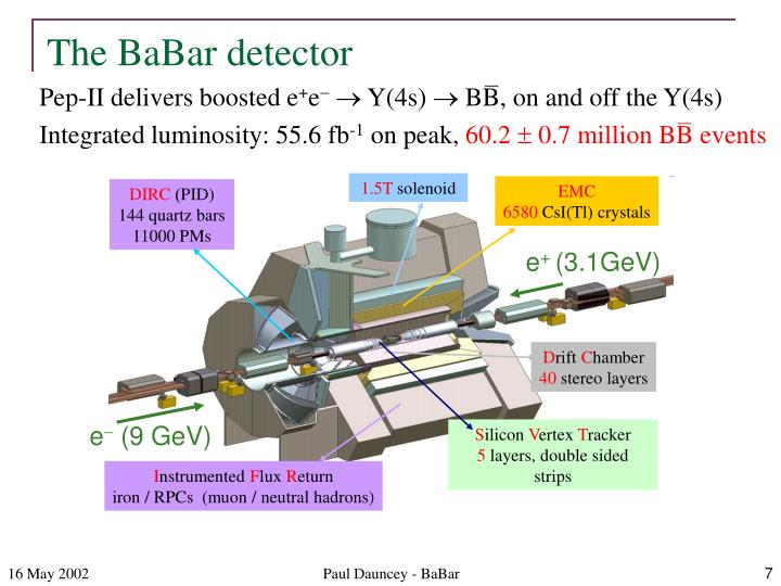 The BaBar detector