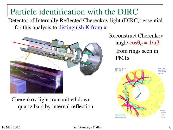 Particle identification with the DIRC