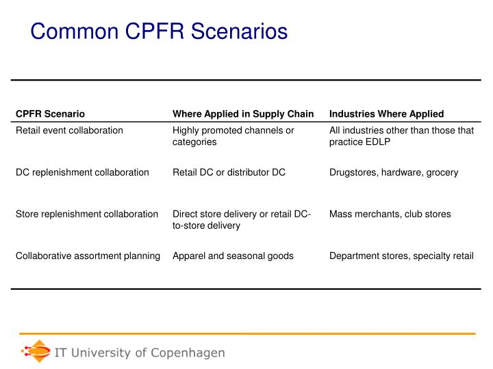 Common CPFR Scenarios