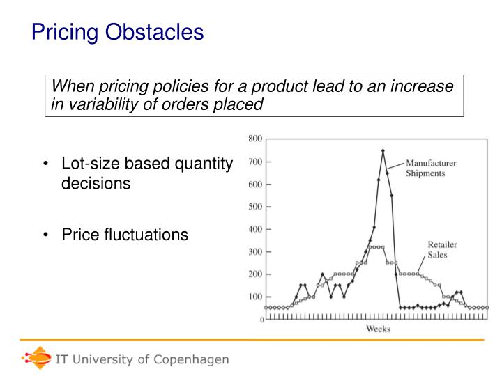 Pricing Obstacles