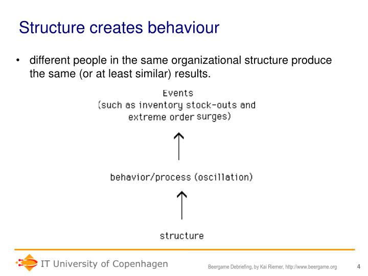 Structure creates behaviour