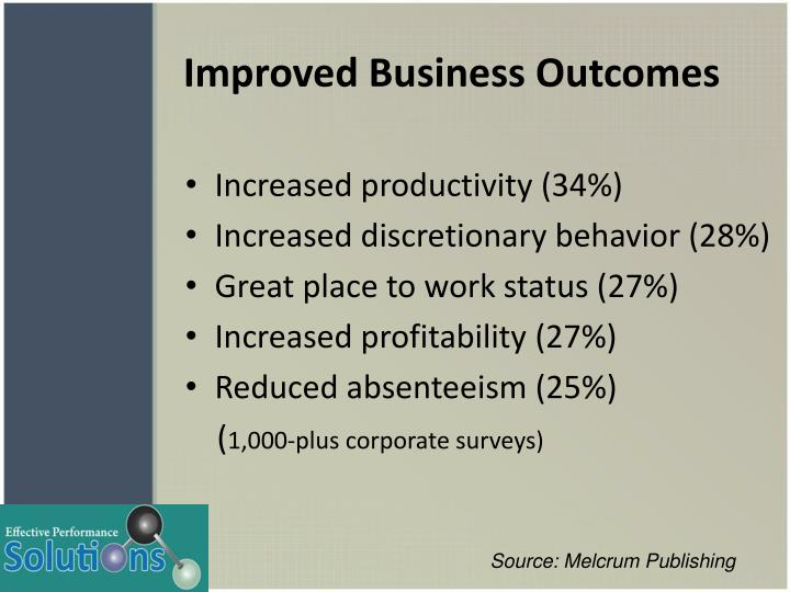 Improved Business Outcomes
