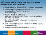 key public health issues and why are these important to nova scotians