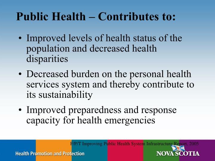 Public Health – Contributes to:
