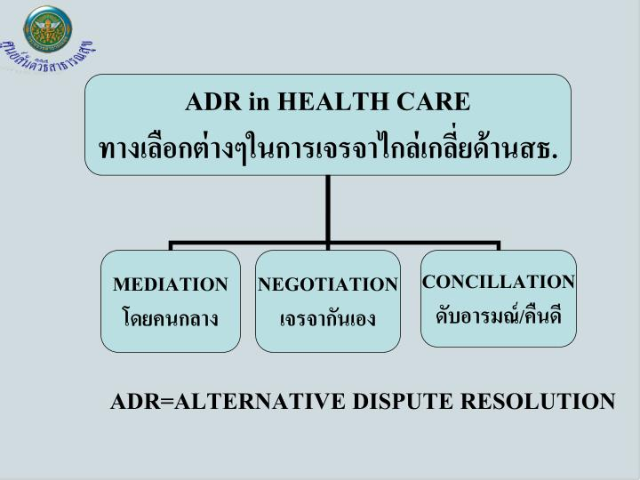 ADR=ALTERNATIVE DISPUTE RESOLUTION