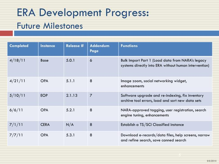 ERA Development Progress