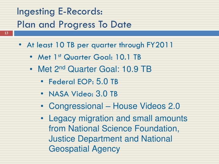 Ingesting E-Records: