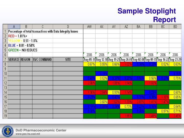 Sample Stoplight