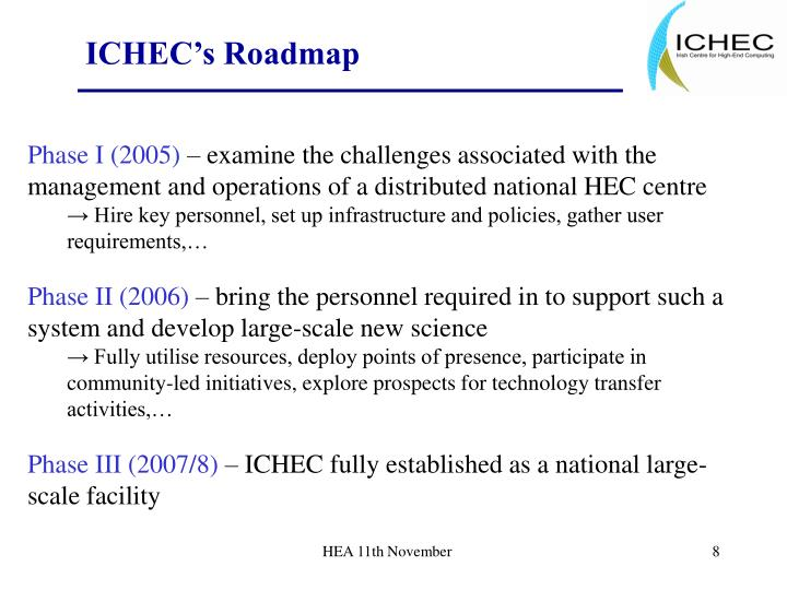 ICHEC's Roadmap
